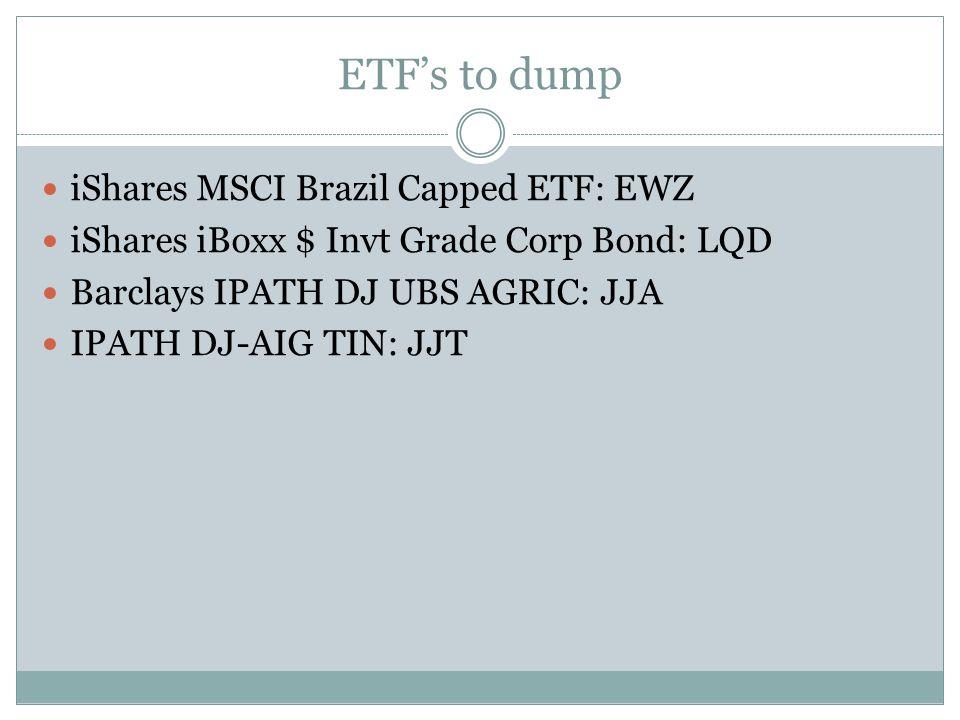 ETFs to dump iShares MSCI Brazil Capped ETF: EWZ iShares iBoxx $ Invt Grade Corp Bond: LQD Barclays IPATH DJ UBS AGRIC: JJA IPATH DJ-AIG TIN: JJT