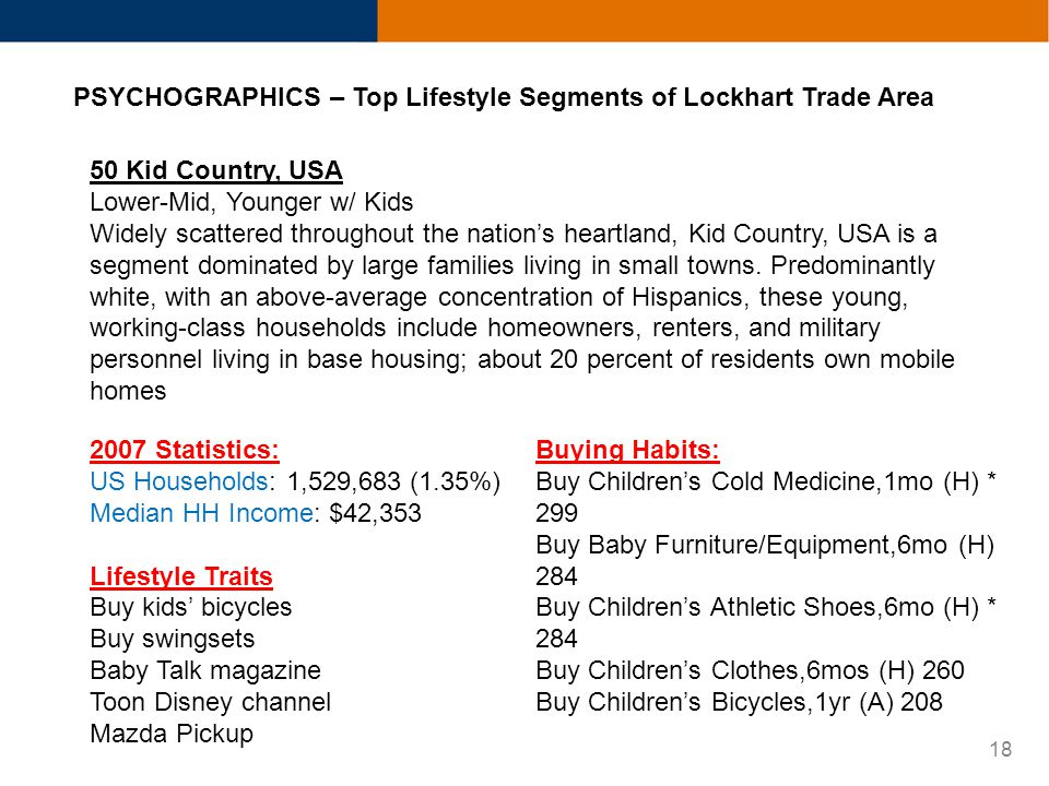 18 PSYCHOGRAPHICS – Top Lifestyle Segments of Lockhart Trade Area 50 Kid Country, USA Lower-Mid, Younger w/ Kids Widely scattered throughout the nations heartland, Kid Country, USA is a segment dominated by large families living in small towns.
