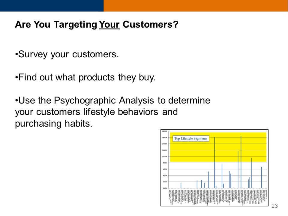 23 Are You Targeting Your Customers. Survey your customers.
