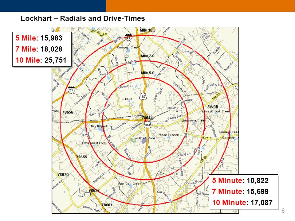 6 Lockhart – Radials and Drive-Times 5 Mile: 15,983 7 Mile: 18,028 10 Mile: 25,751 5 Mile: 15,983 7 Mile: 18,028 10 Mile: 25,751 5 Minute: 10,822 7 Minute: 15,699 10 Minute: 17,087 5 Minute: 10,822 7 Minute: 15,699 10 Minute: 17,087