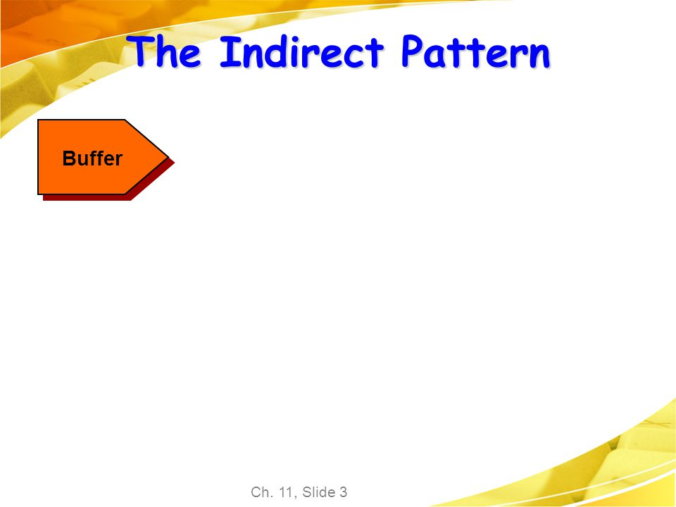 Ch. 11, Slide 3 Buffer The Indirect Pattern