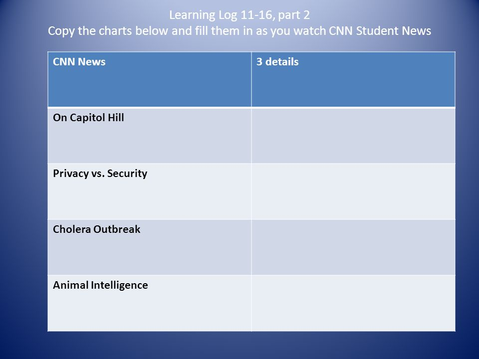 Learning Log 11-16, part 2 Copy the charts below and fill them in as you watch CNN Student News CNN News3 details On Capitol Hill Privacy vs.
