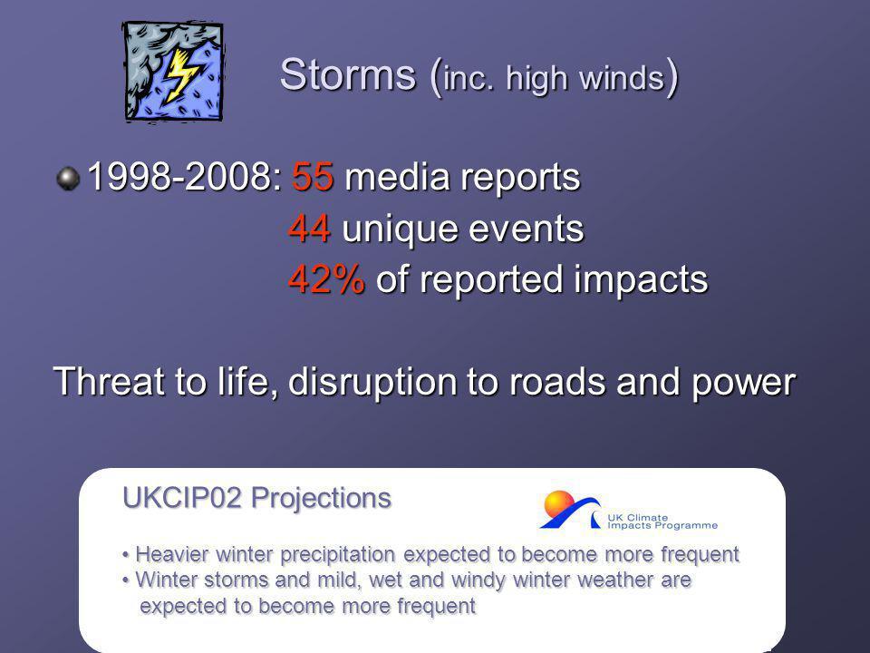Storms ( inc.