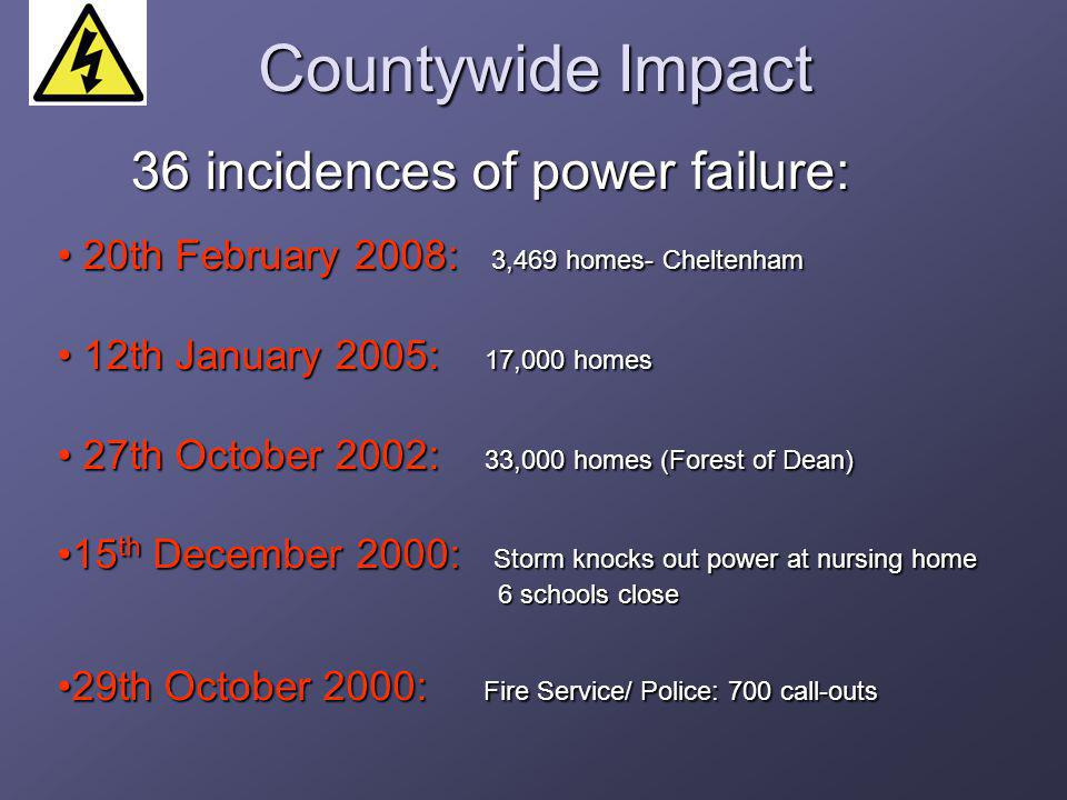 Countywide Impact 36 incidences of power failure: 20th February 2008: 3,469 homes- Cheltenham 20th February 2008: 3,469 homes- Cheltenham 12th January 2005: 17,000 homes 12th January 2005: 17,000 homes 27th October 2002: 33,000 homes (Forest of Dean) 27th October 2002: 33,000 homes (Forest of Dean) 15 th December 2000: Storm knocks out power at nursing home 6 schools close15 th December 2000: Storm knocks out power at nursing home 6 schools close 29th October 2000: Fire Service/ Police: 700 call-outs29th October 2000: Fire Service/ Police: 700 call-outs
