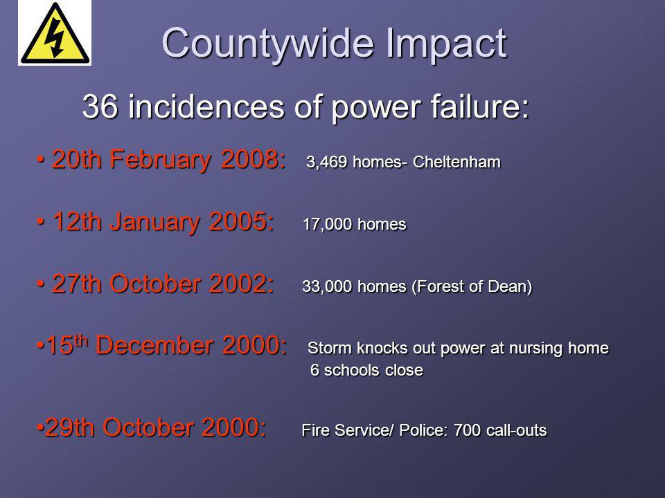 Countywide Impact 36 incidences of power failure: 20th February 2008: 3,469 homes- Cheltenham 20th February 2008: 3,469 homes- Cheltenham 12th January