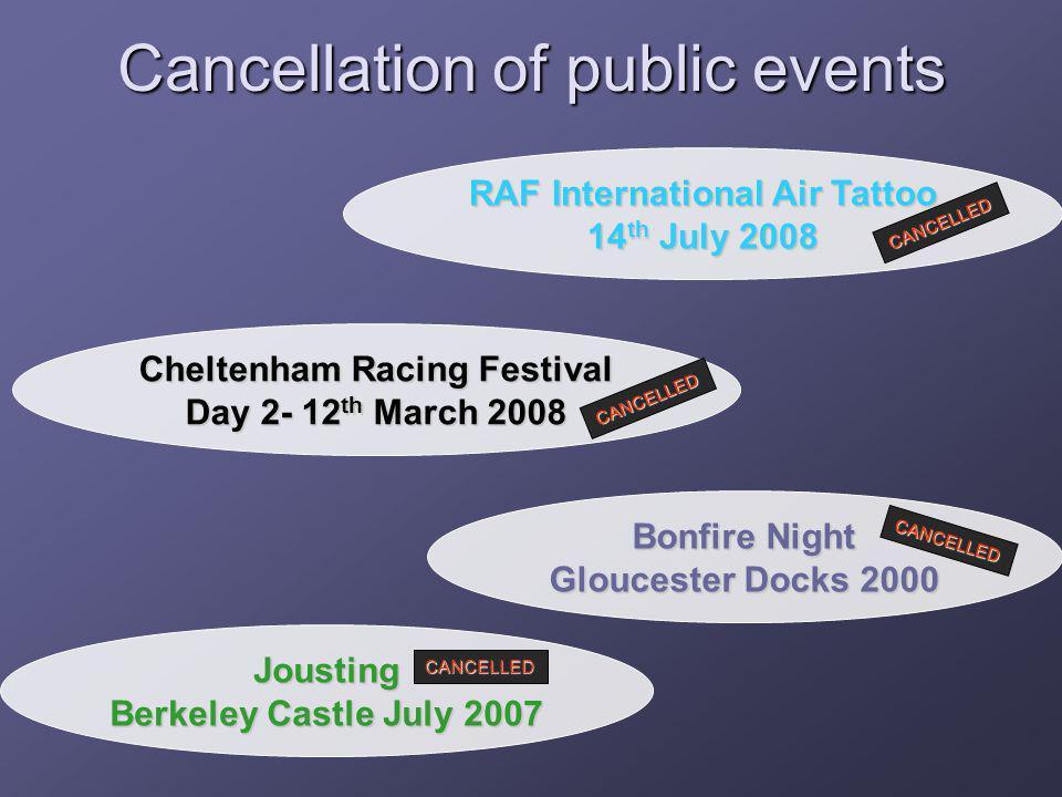 Cancellation of public events RAF International Air Tattoo 14 th July 2008 CANCELLED Cheltenham Racing Festival Day 2- 12 th March 2008 Bonfire Night