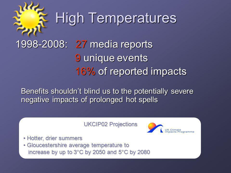 High Temperatures UKCIP02 Projections UKCIP02 Projections Hotter, drier summers Hotter, drier summers Gloucestershire average temperature to Glouceste