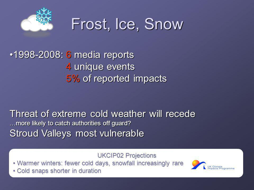 Frost, Ice, Snow 1998-2008: 6 media reports1998-2008: 6 media reports 4 unique events 4 unique events 5% of reported impacts 5% of reported impacts Th