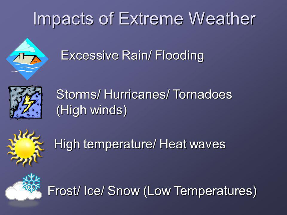 Impacts of Extreme Weather Excessive Rain/ Flooding Storms/ Hurricanes/ Tornadoes (High winds) High temperature/ Heat waves Frost/ Ice/ Snow (Low Temperatures)