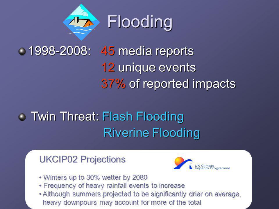 Flooding 1998-2008: 45 media reports 12 unique events 12 unique events 37% of reported impacts 37% of reported impacts Twin Threat: Flash Flooding Twi