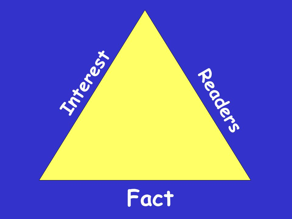 Interest Fact Readers