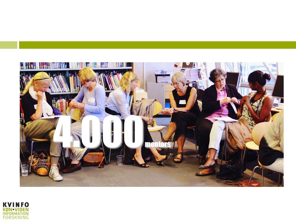 4.000 mentors