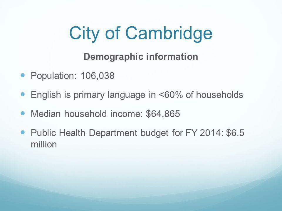 City of Cambridge Demographic information Population: 106,038 English is primary language in <60% of households Median household income: $64,865 Public Health Department budget for FY 2014: $6.5 million