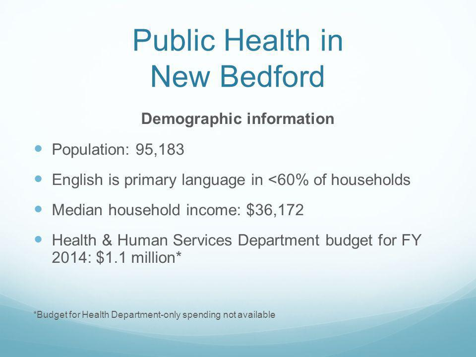 City of New Bedford Mission: The Public Health Division is responsible for promoting general good health practices in the City of New Bedford.