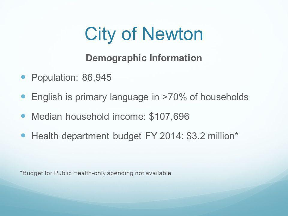 City of Newton Demographic Information Population: 86,945 English is primary language in >70% of households Median household income: $107,696 Health department budget FY 2014: $3.2 million* *Budget for Public Health-only spending not available