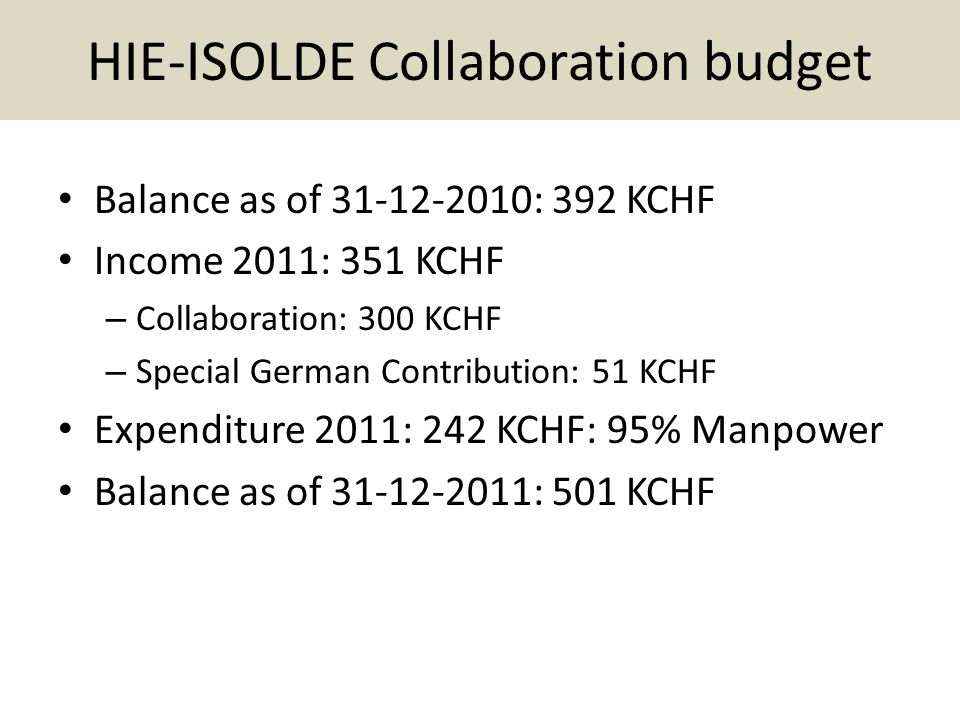 HIE-ISOLDE Collaboration budget Balance as of 31-12-2010: 392 KCHF Income 2011: 351 KCHF – Collaboration: 300 KCHF – Special German Contribution: 51 KCHF Expenditure 2011: 242 KCHF: 95% Manpower Balance as of 31-12-2011: 501 KCHF