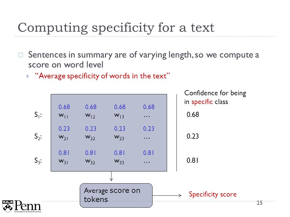 Computing specificity for a text Sentences in summary are of varying length, so we compute a score on word level Average specificity of words in the text 25 S1:S1:w 12 w 11 …w 13 S2:S2:w 22 w 21 …w 23 S3:S3:w 32 w 31 …w 33 Confidence for being in specific class 0.23 0.81 0.68 0.23 0.81 Average score on tokens Specificity score
