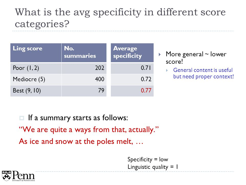 What is the avg specificity in different score categories.