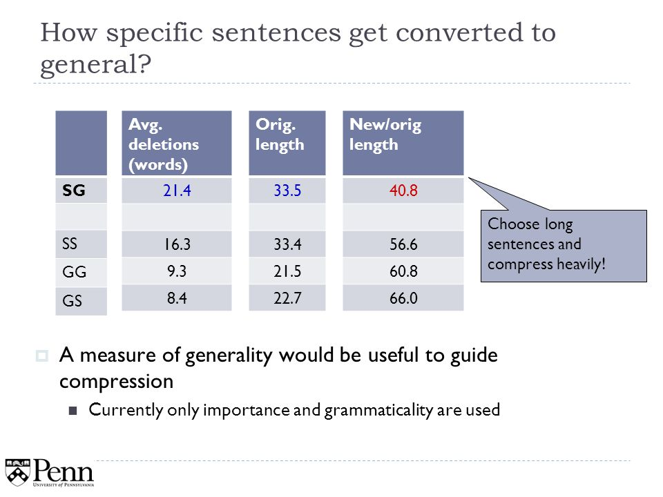 How specific sentences get converted to general. SG SS GG GS 38 Orig.