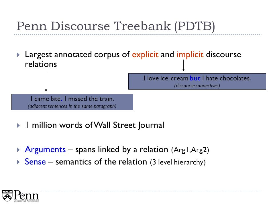 Distribution of relations between adjacent sentences (Adjacent sentences linked by an entity.