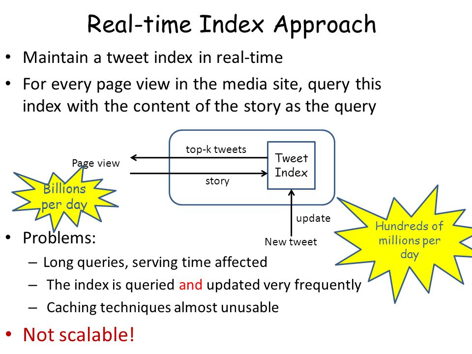 Summary Annotating news stories with social updates in real time – Top-k pub-sub: stories indexed as subscriptions, tweets are events – Scalable, fast annotation serving – Low latency tweet processing, off the critical serving path.