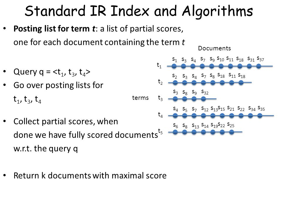 Standard IR Index and Algorithms Posting list for term t: a list of partial scores, one for each document containing the term t Query q = Go over posting lists for t 1, t 3, t 4 Collect partial scores, when done we have fully scored documents w.r.t.