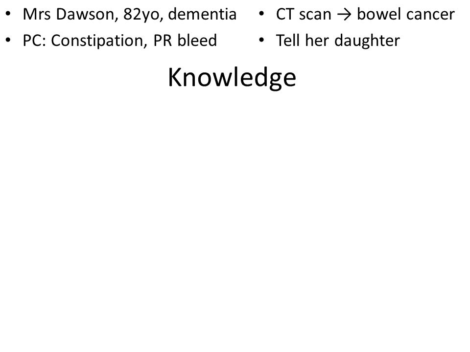 Knowledge Mrs Dawson, 82yo, dementia PC: Constipation, PR bleed CT scan bowel cancer Tell her daughter
