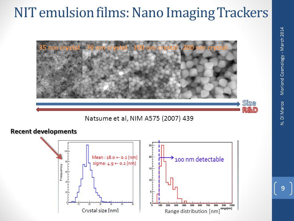 NIT emulsion films: Nano Imaging Trackers 9 70 nm crystal100 nm crystal200 nm crystal 35 nm crystal Range distribution [nm] Recent developments Natsum