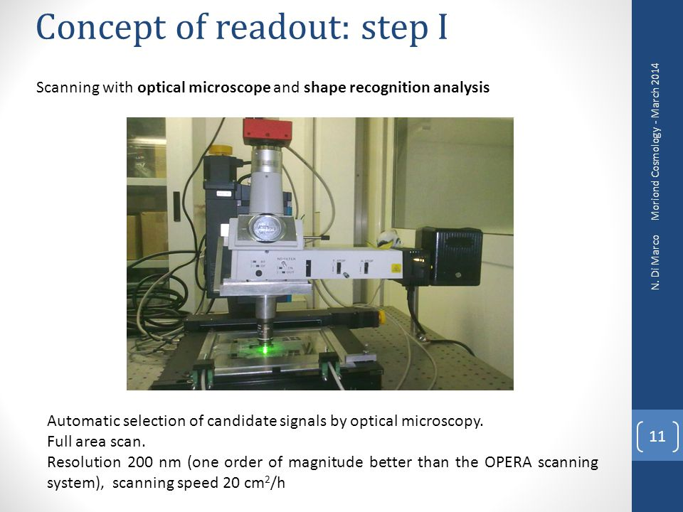 11 Moriond Cosmology - March 2014 N. Di Marco Concept of readout: step I Scanning with optical microscope and shape recognition analysis Automatic sel