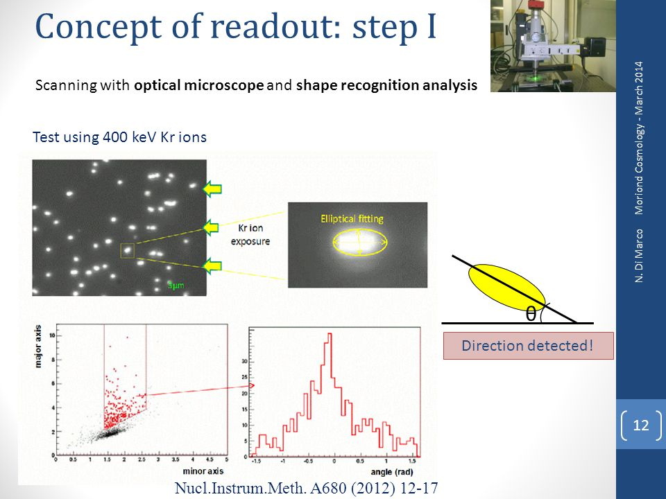 12 Direction detected! θ Test using 400 keV Kr ions Moriond Cosmology - March 2014 N. Di Marco Concept of readout: step I Scanning with optical micros