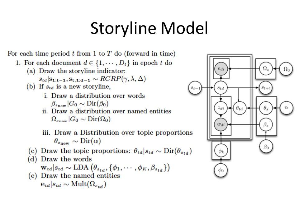 Storyline Model