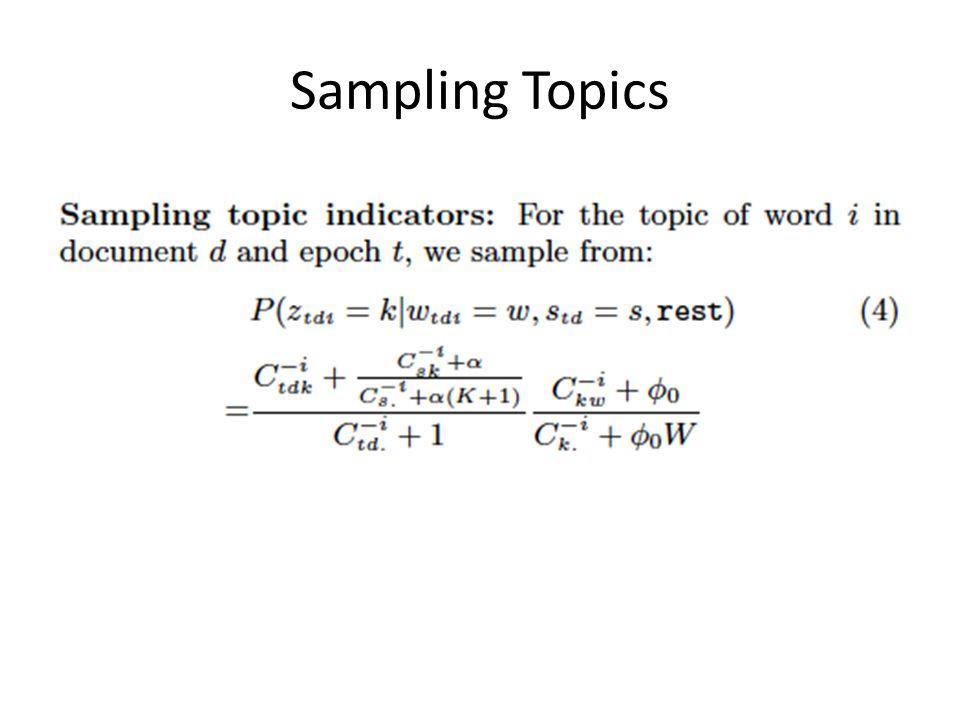 Sampling Topics