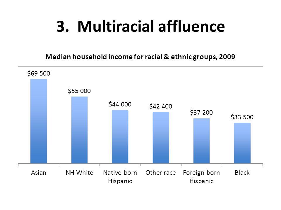 3. Multiracial affluence