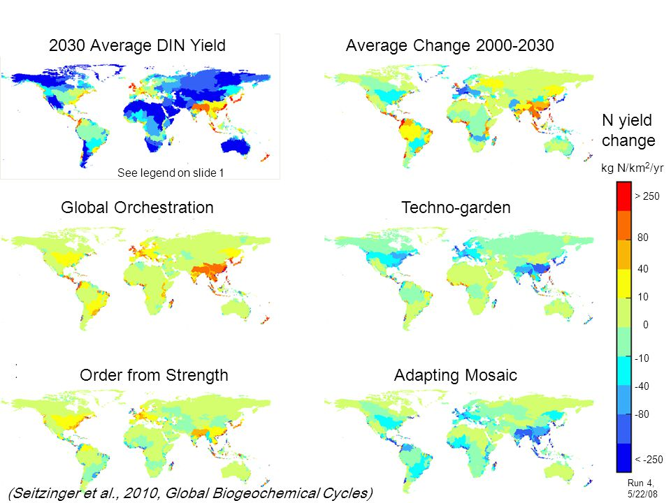 1970-2050 Projections of River DIN Export Global Orchestration Scenario