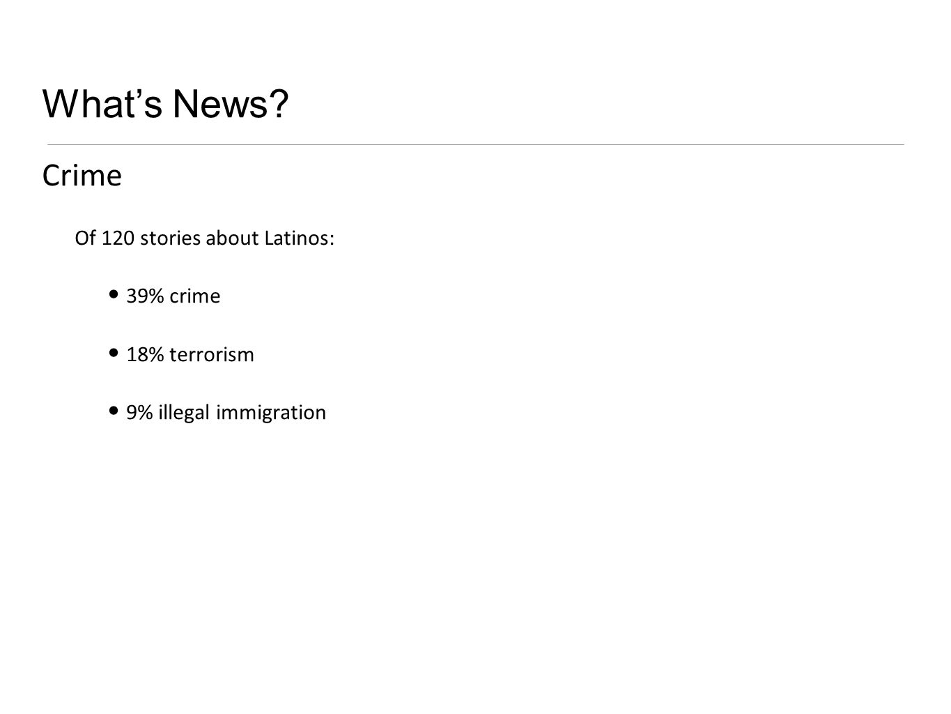 Whats News? Crime Of 120 stories about Latinos: 39% crime 18% terrorism 9% illegal immigration
