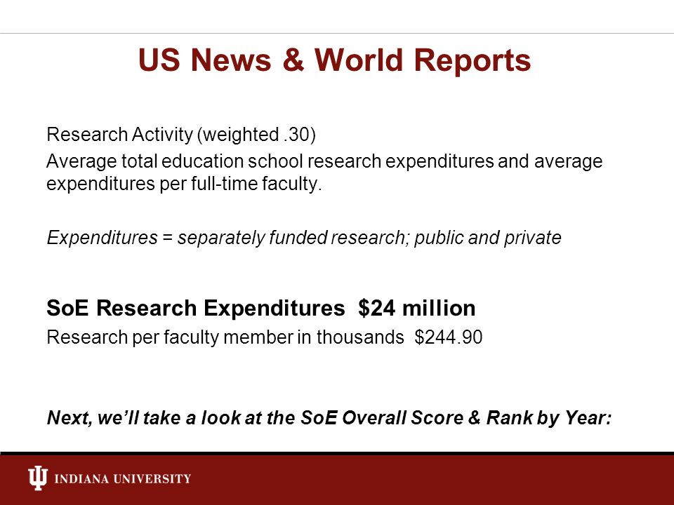 Research Activity (weighted.30) Average total education school research expenditures and average expenditures per full-time faculty.