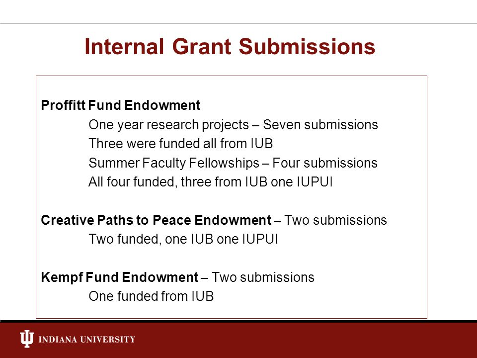 Internal Grant Submissions Proffitt Fund Endowment One year research projects – Seven submissions Three were funded all from IUB Summer Faculty Fellow