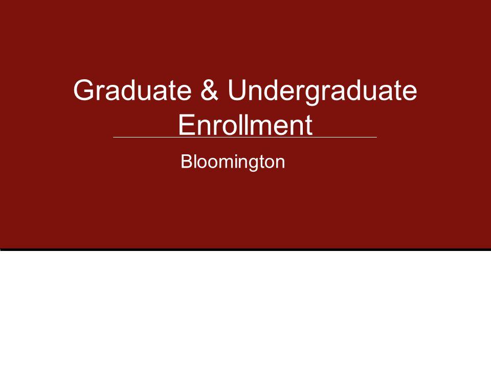 Bloomington Graduate & Undergraduate Enrollment