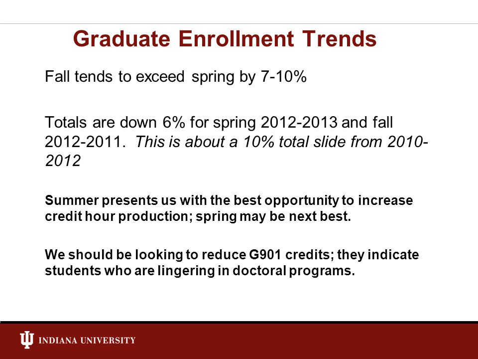 Graduate Enrollment Trends Fall tends to exceed spring by 7-10% Totals are down 6% for spring 2012-2013 and fall 2012-2011. This is about a 10% total