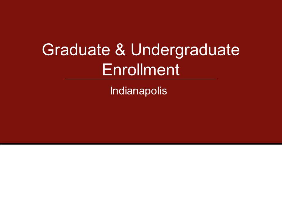 Indianapolis Graduate & Undergraduate Enrollment