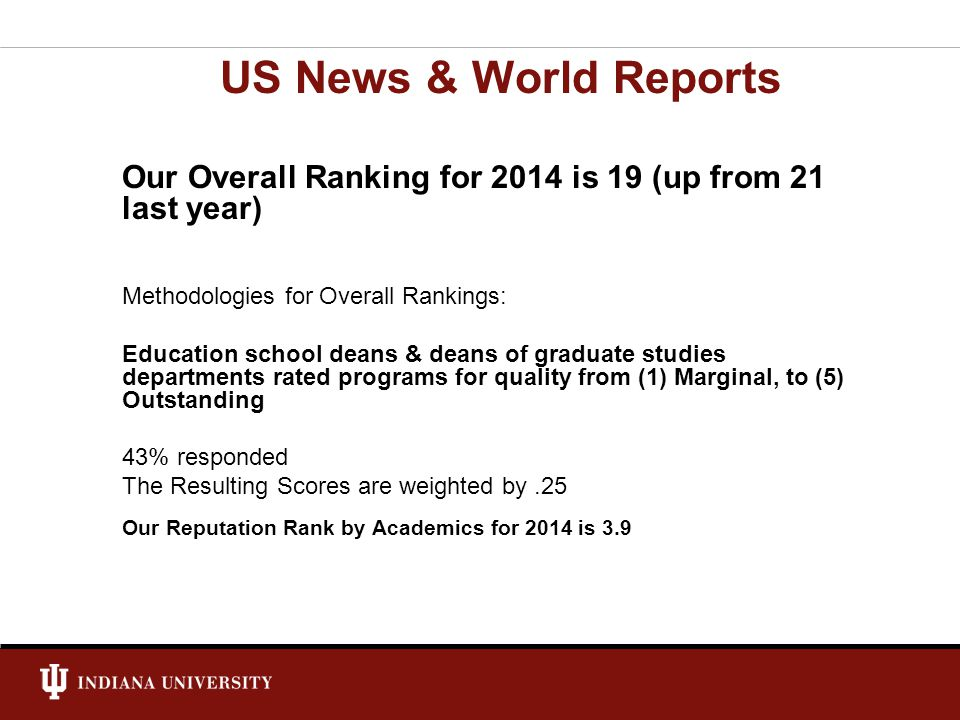 US News & World Reports Our Overall Ranking for 2014 is 19 (up from 21 last year) Methodologies for Overall Rankings: Education school deans & deans of graduate studies departments rated programs for quality from (1) Marginal, to (5) Outstanding 43% responded The Resulting Scores are weighted by.25 Our Reputation Rank by Academics for 2014 is 3.9
