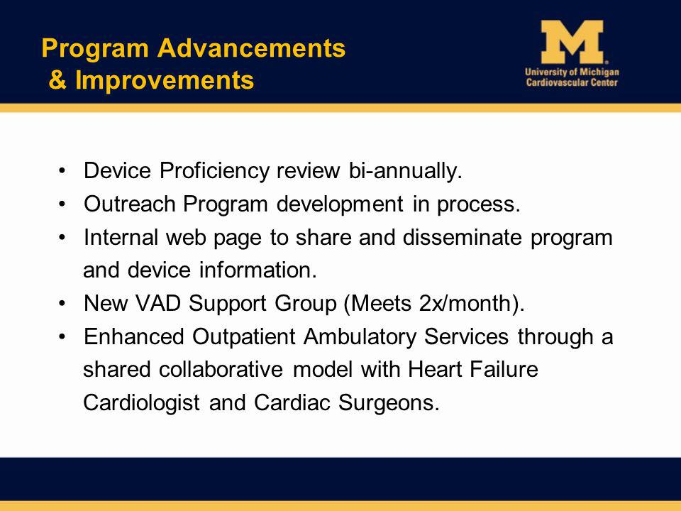 INTERMACS INTERMACS ® (Interagency Registry for Mechanically Assisted Circulatory Support) ® National registry for patients who are receiving FDA approved mechanical circulatory support device therapy to treat advanced heart failure.