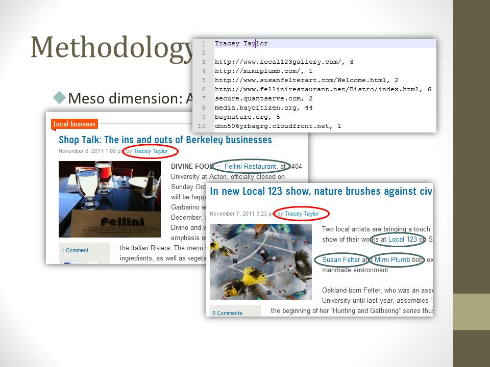 Methodology Meso dimension: Author-to-news network
