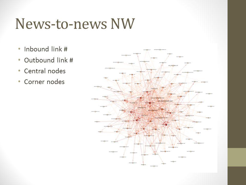 News-to-news NW Inbound link # Outbound link # Central nodes Corner nodes