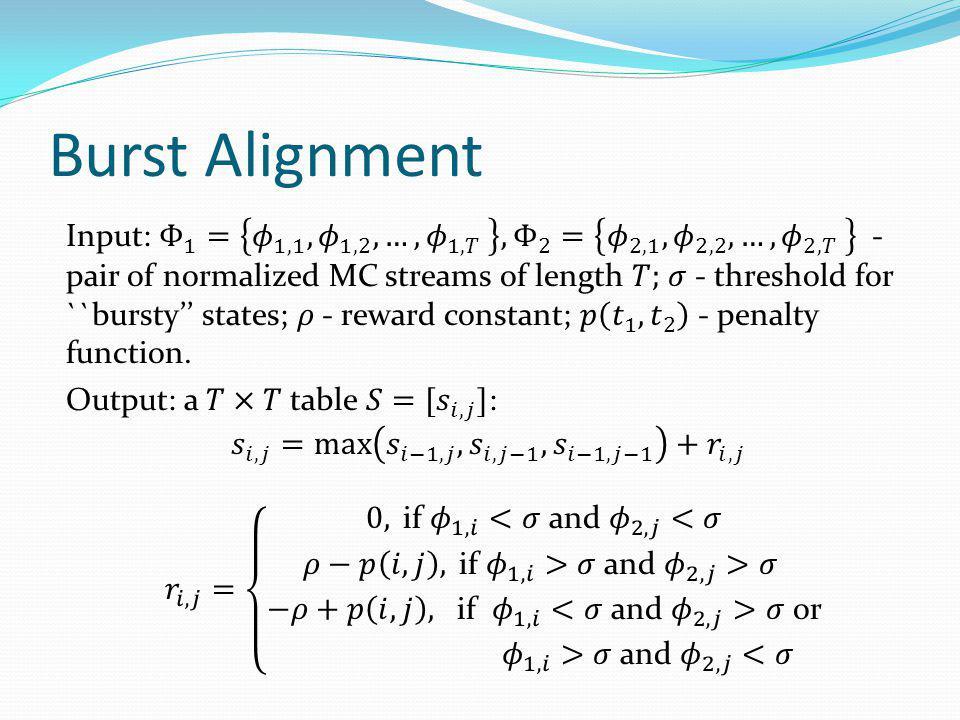 Burst Alignment