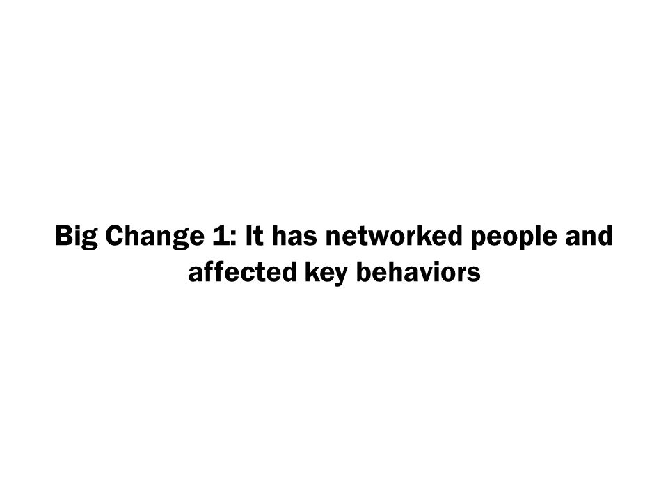 Big Change 1: It has networked people and affected key behaviors
