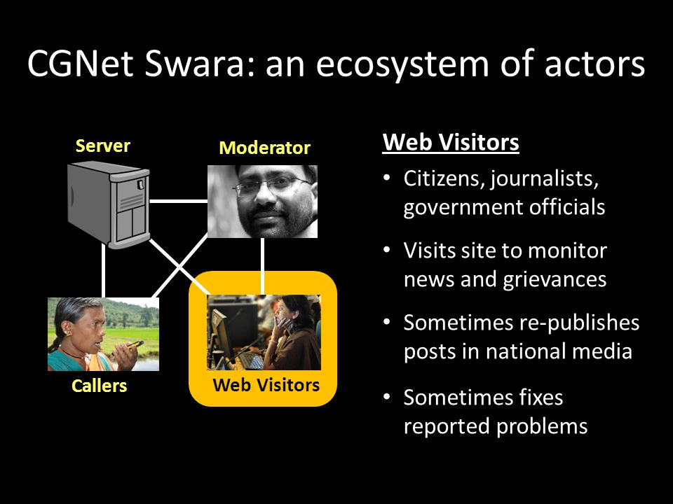 CGNet Swara: an ecosystem of actors Server Callers Moderator Web Visitors Citizens, journalists, government officials Visits site to monitor news and grievances Sometimes re-publishes posts in national media Sometimes fixes reported problems