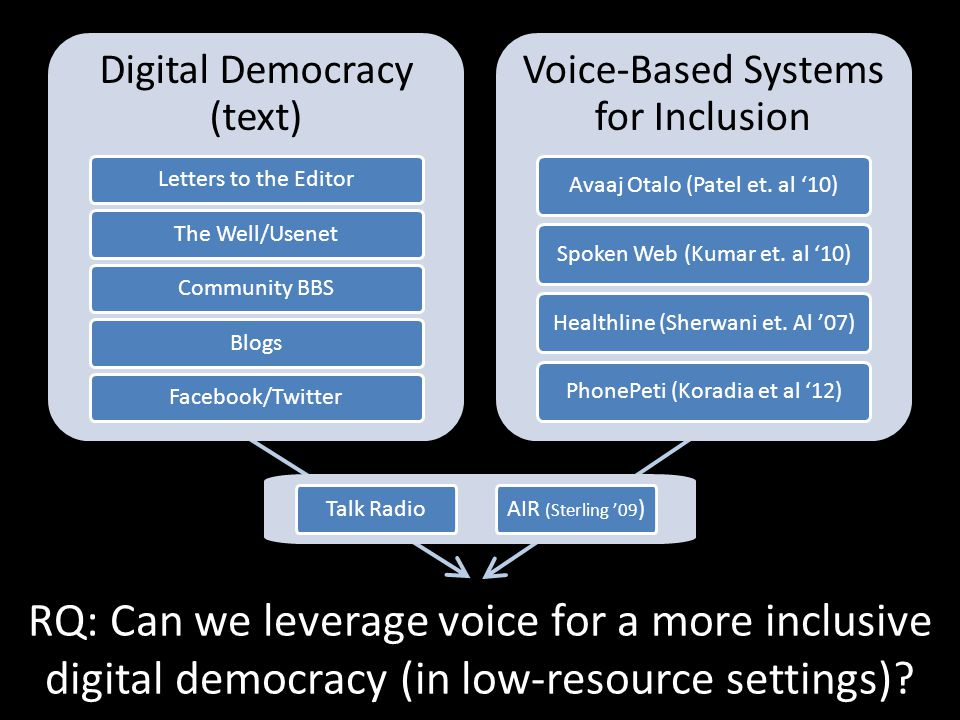 Talk RadioAIR (Sterling 09 ) RQ: Can we leverage voice for a more inclusive digital democracy (in low-resource settings)