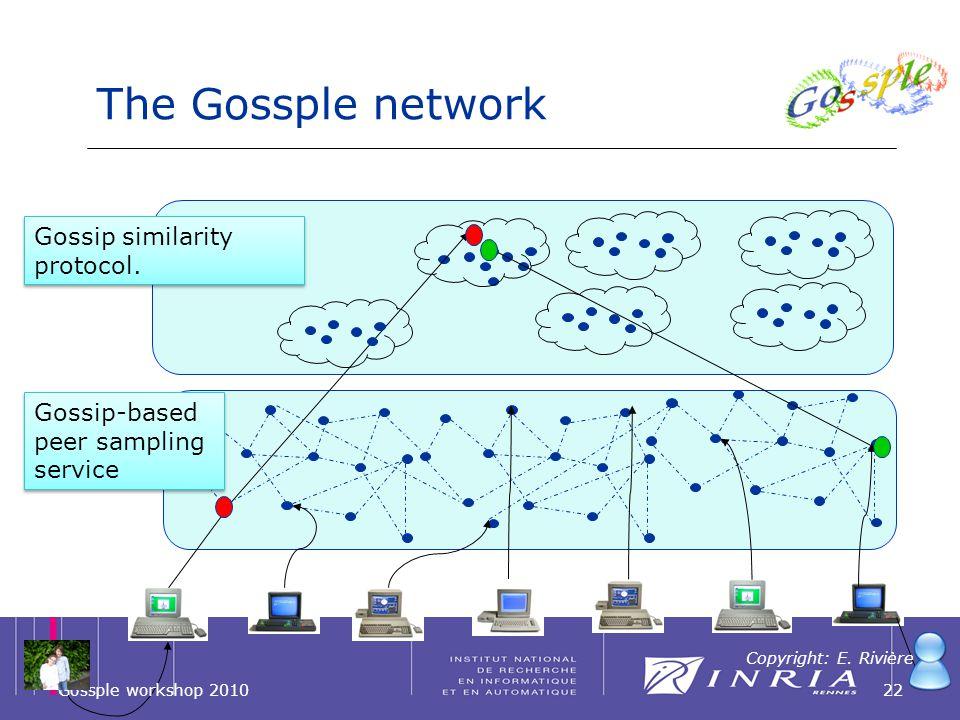 22 The Gossple network Gossple workshop 2010 Copyright: E. Rivière Gossip similarity protocol. Gossip-based peer sampling service