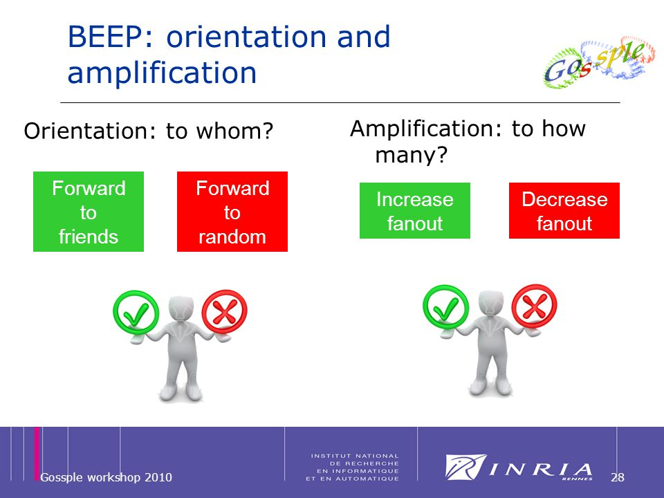 BEEP: orientation and amplification Orientation: to whom.